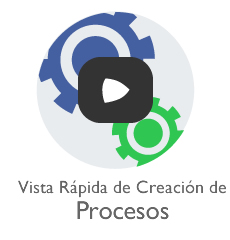 video-vista-rapida-creacion-procesos